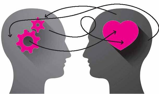 عوامل موثر بر وجدان کاری